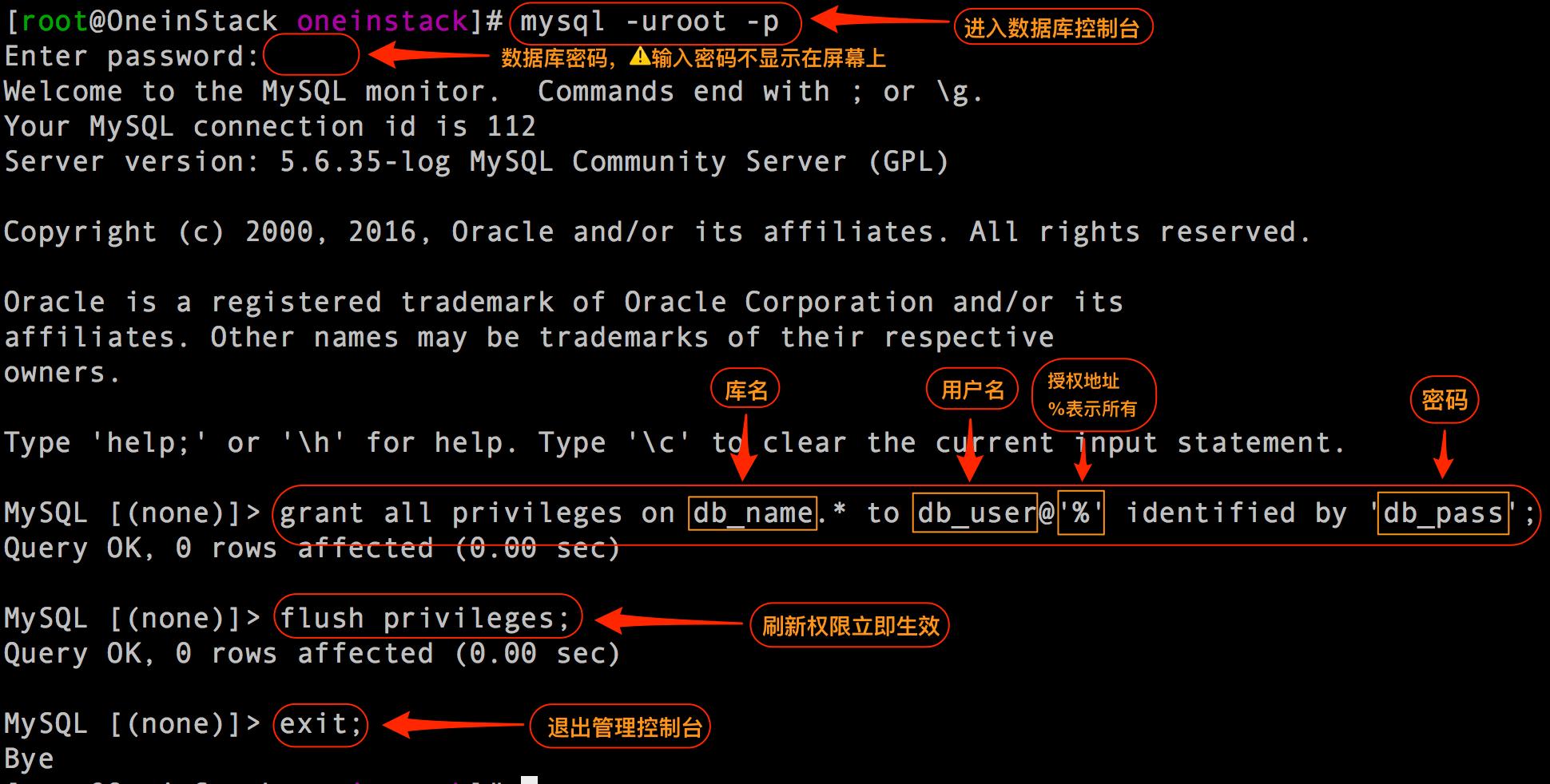 《回答OneinStack如何配置MySQL远程连接?》